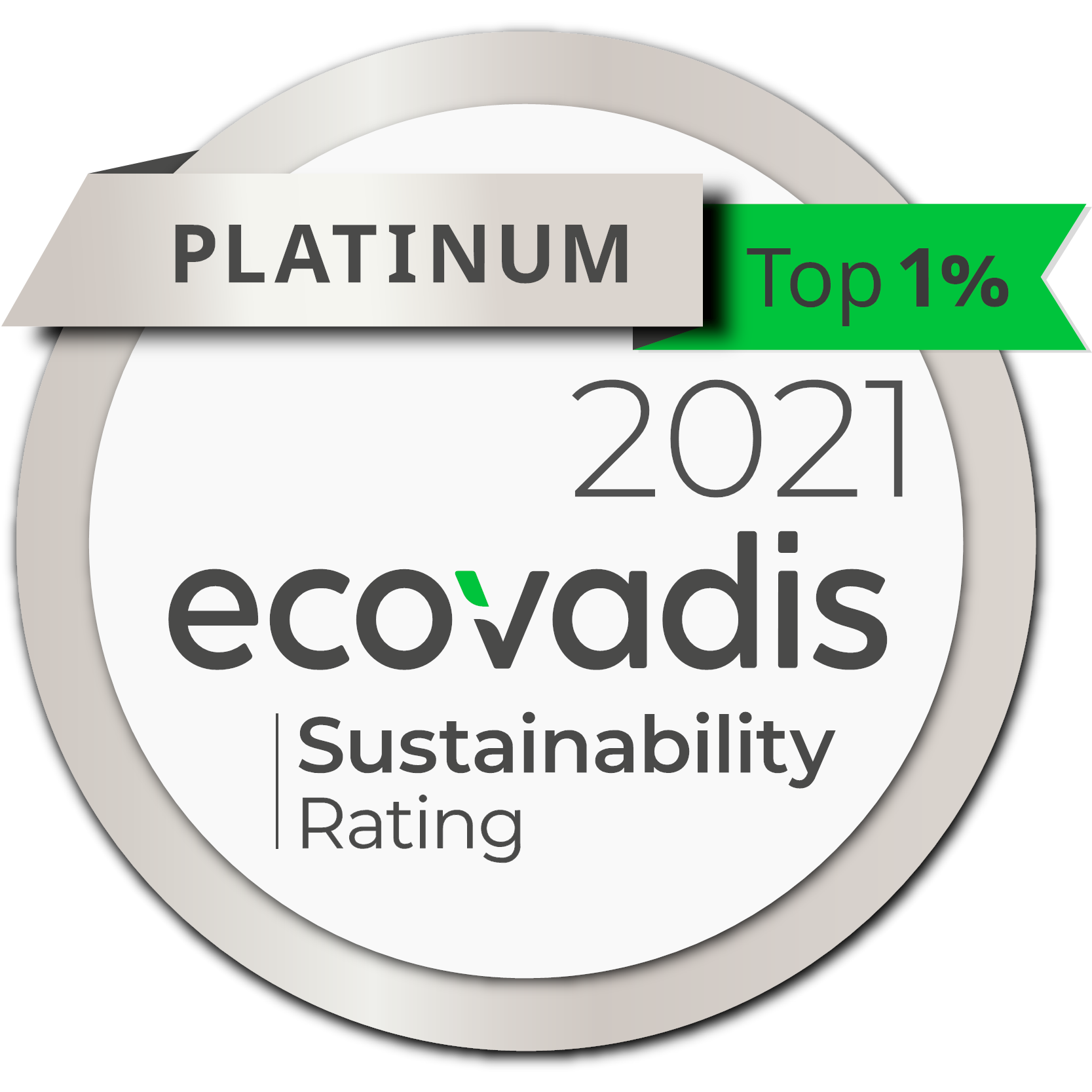 2018 Gold Level CSR Rating Ecovadis